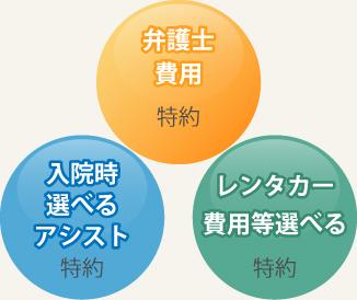 東京海上日動3つの基本特約